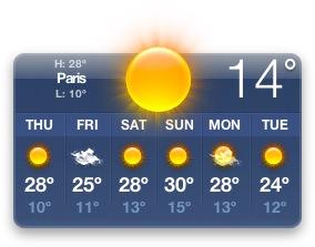 Wetter in Paris